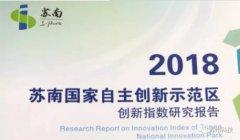 国家自主创新指数_
